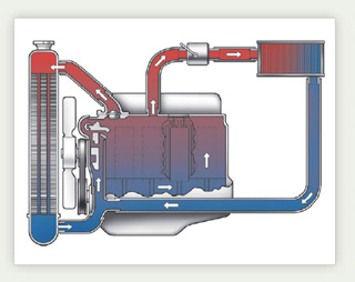 cooling system coolant flow chart