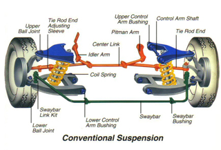 automotive suspension component list and labeled chart